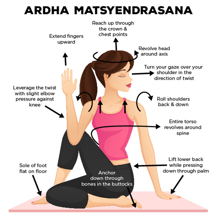 How To Do The Ardha Matsyendrasana